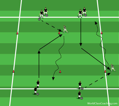 #014 Do Your Players Move Without the Ball?