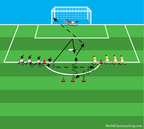 PassCOD1v1Shoot