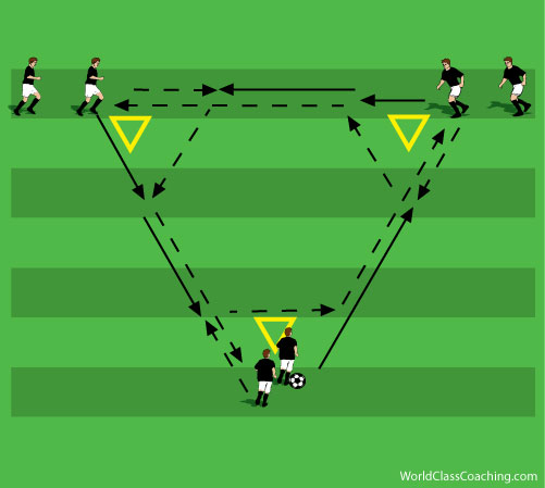 033 Three Sessions to Teach Combination Play