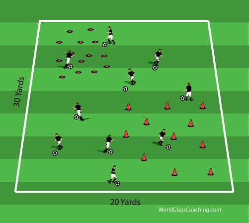 pep guardiola soccer drills pdf