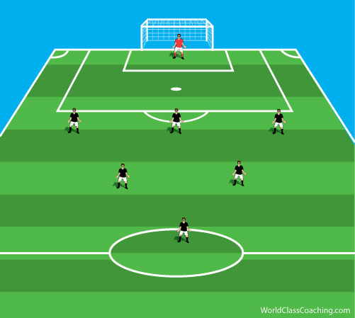 How to Play in Central Midfield Football photo
