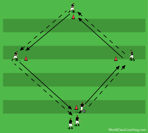 057 Formations For The Second Stage Of Soccer Development