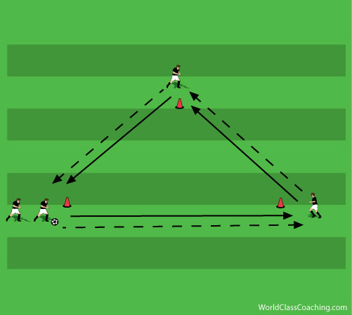 058 Systems Of Play For Third Stage Of Soccer Development